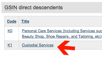 Screenshot of arrow pointing to Custodial Services