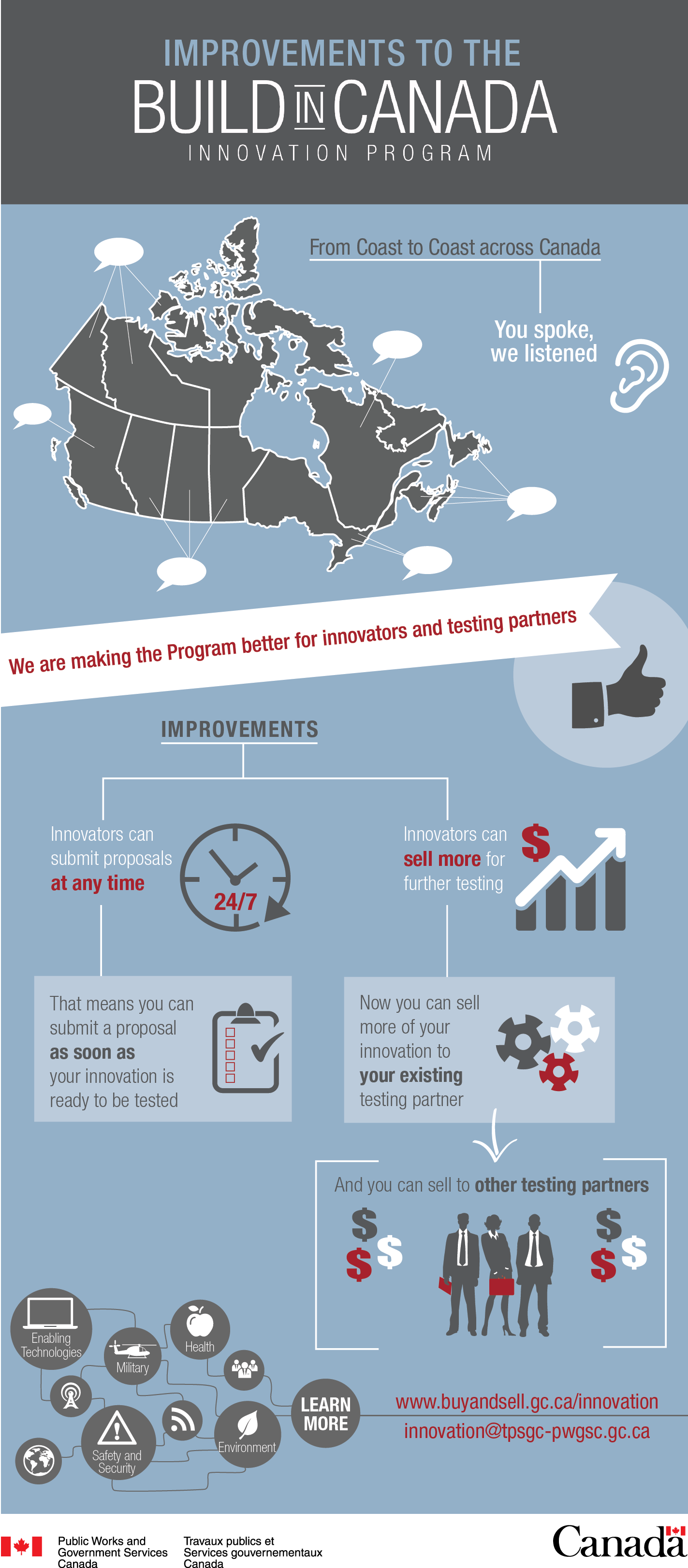 Infographic on the improvements to the Build in Canada Innovation Program